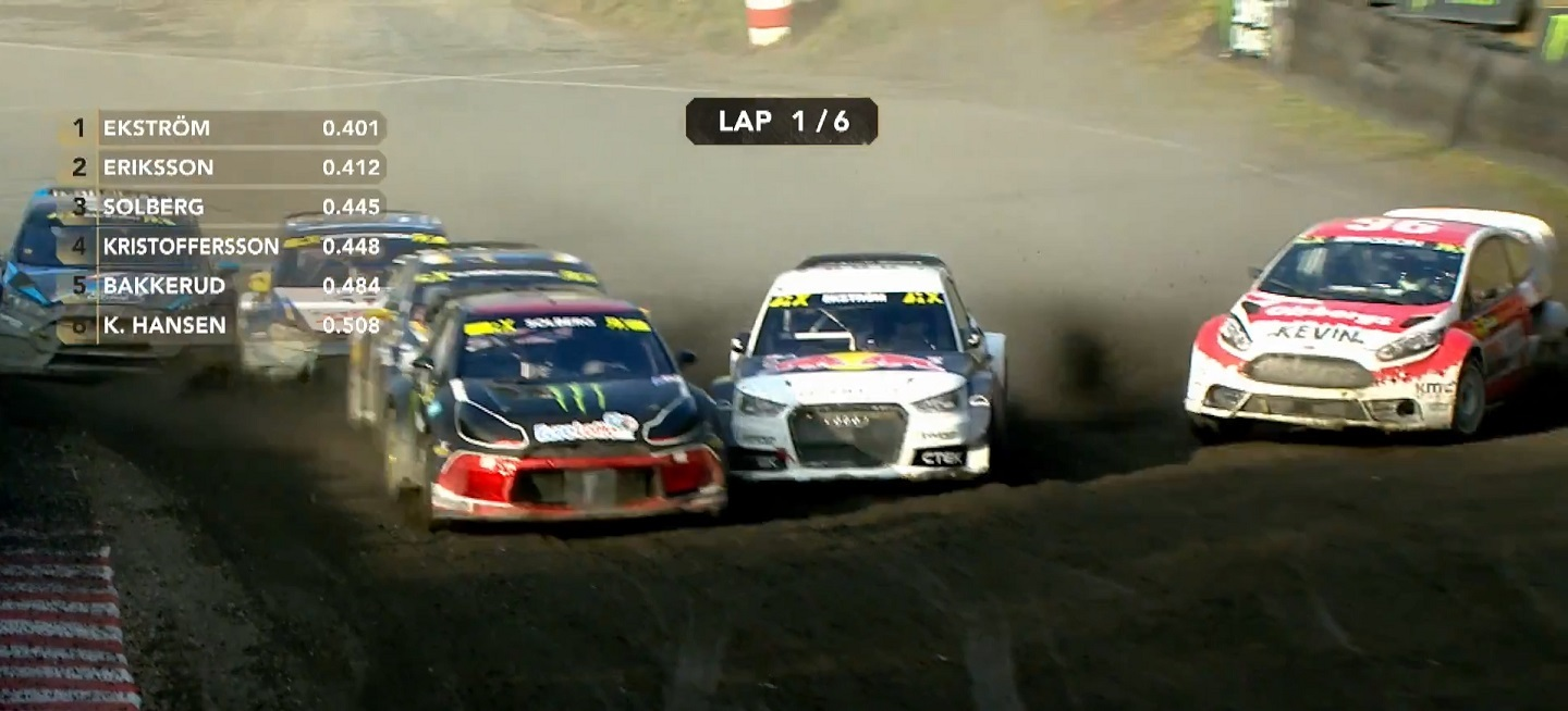 kevin-eriksson-goes-round-the-outside-_-germany-rx-_-fia-world-rx