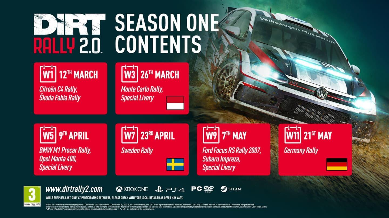 dirt-rally-v-2-0-2019-season-one-1
