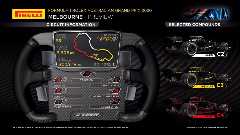 pirelli-motorsport-gp-australia-2020-f1-2