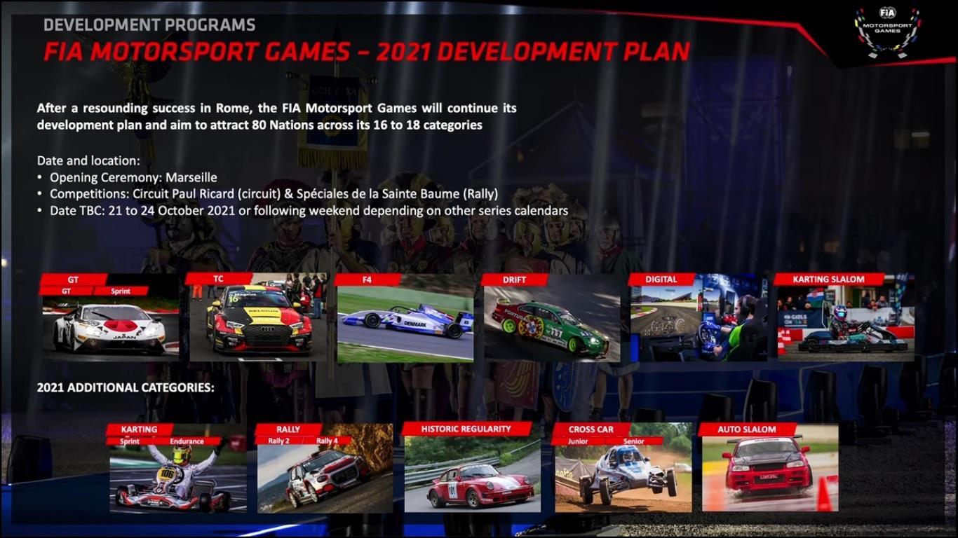 fia-motorsport-games-2021