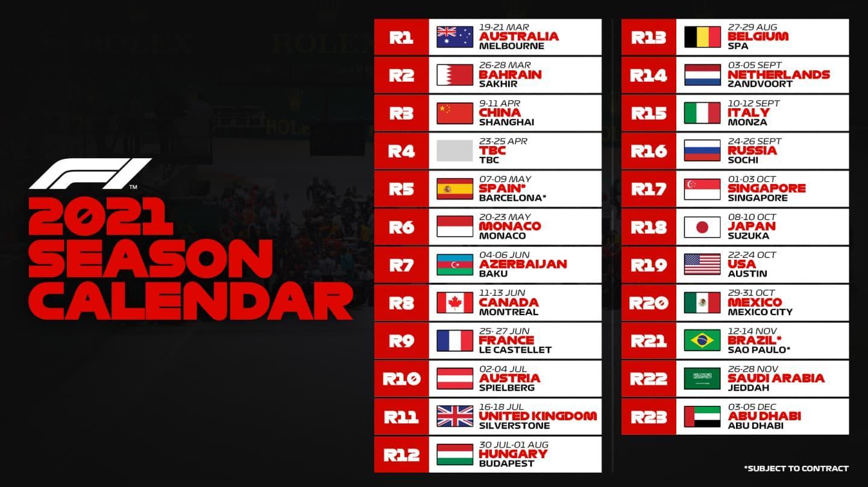 f1-2020-calendario