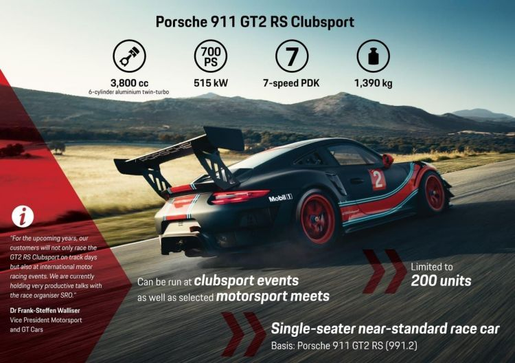 porsche-911-gt2-rs-clubsport-competicion-1