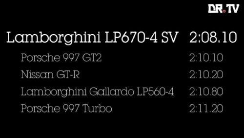 Lamborghini Murciélago LP670-4 SV en Silverstone, puro disfrute audiovisual