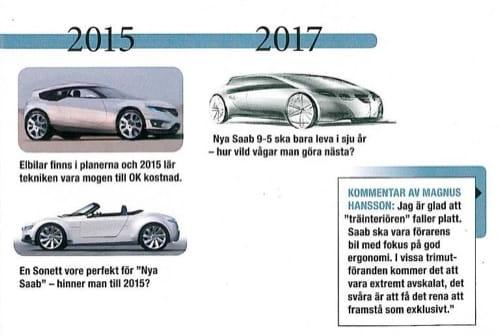 Los planes de Saab para el futuro