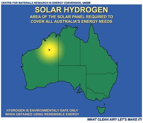 electrico vs. hidrogeno