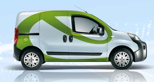 RWE e-Paket: coche eléctrico y cargador