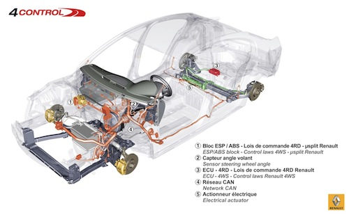 Renault Laguna GT 4Control 2010