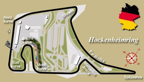 La FIA publica el Calendario oficial  Hockenheimring%20nuevo