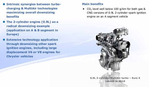 Motores FIAT