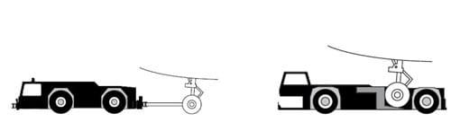 Goldhofer, remolcador de aviones