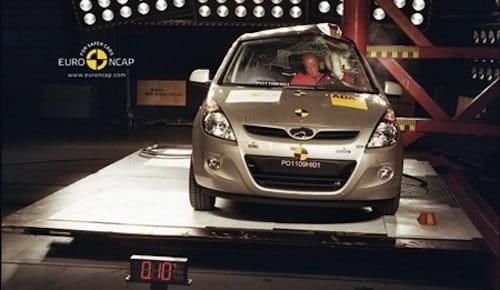 EuroNCAP Hyundai i20