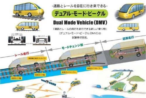 El autobús-ferrocarril de Japan Rails Hokkaido
