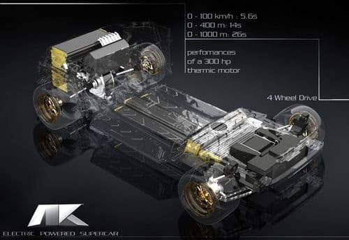 Atomik 500, un pequeño kart eléctrico