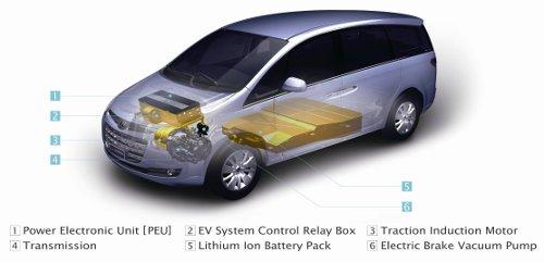 Luxgen7 EV