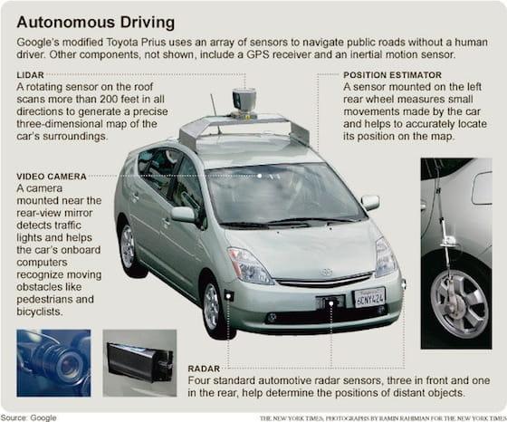 Google Cars: así pone Google el piloto automático