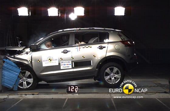 Kia Sportage EuroNCAP