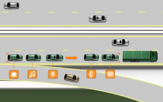 Proyecto Sartre, el desarrollo de los trenes de carretera automatizados