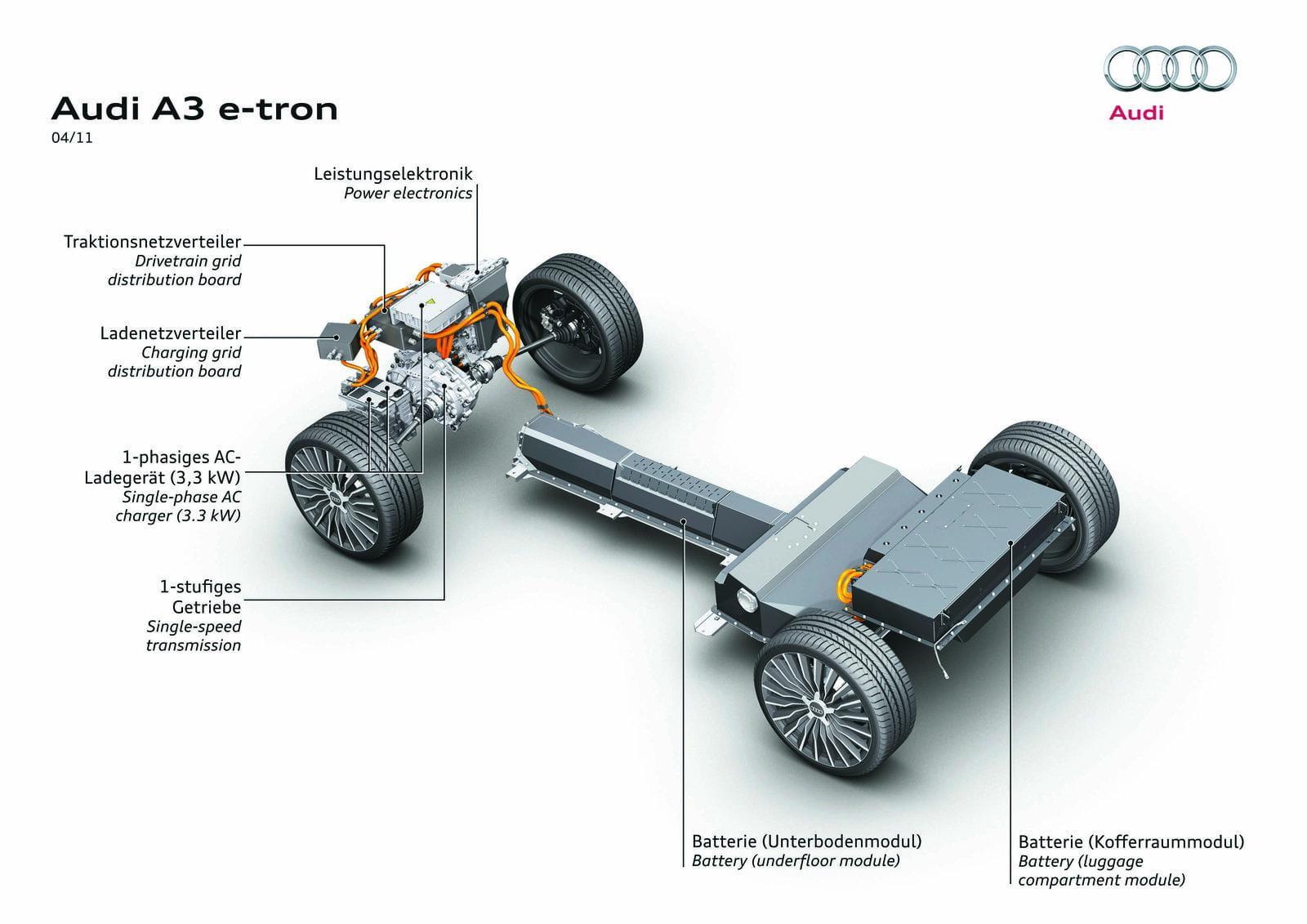 Audi A3 E Tron Anticip 225 Ndonos Un A3 El 233 Ctrico Diariomotor