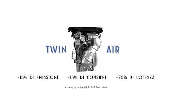 International Engine Of The Year 2011