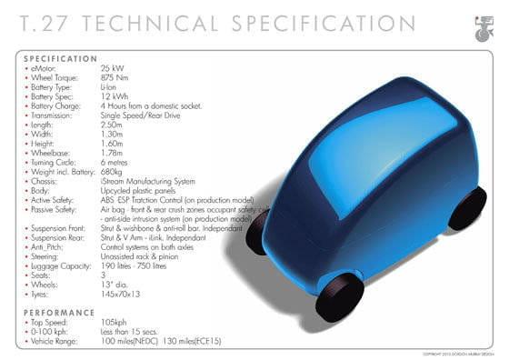 Gordon Murray Design T.27