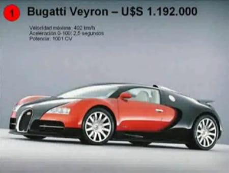 10 carro mas caros mundo: