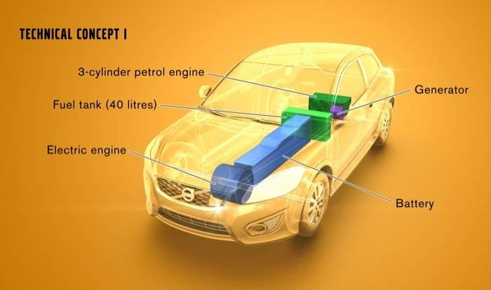 Volvo Technical Concept