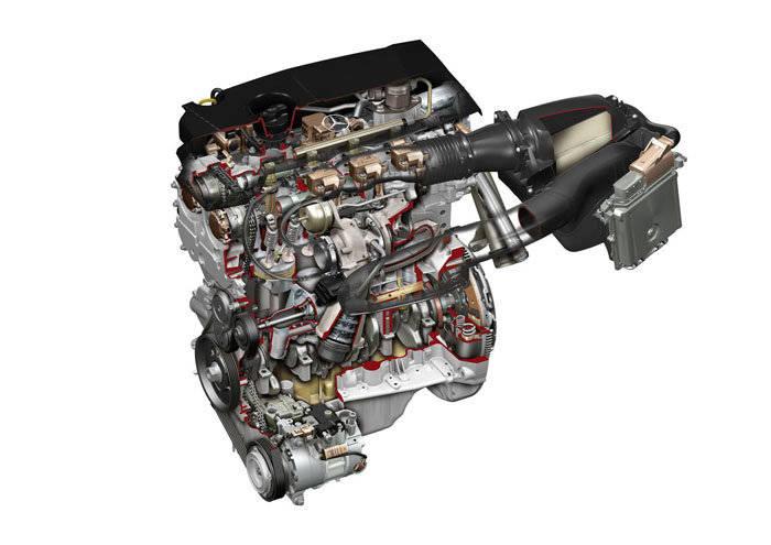 Especificaciones Mercedes Clase B