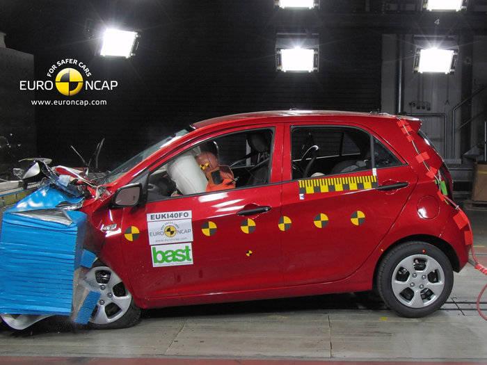 Kia Picanto EuroNCAP