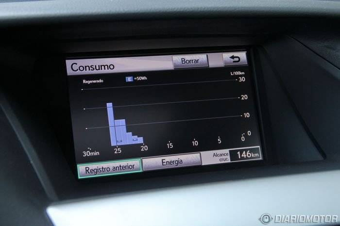 Lexus RX 450h Luxury, a prueba (II)