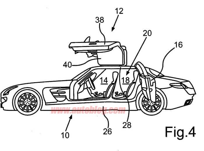 Patente del SLS con 4 puertas