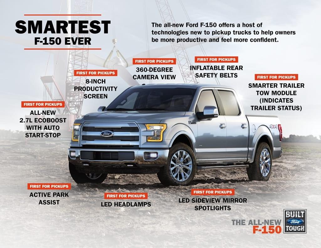 Pero que nadie se enga e la ford f 150 no ha dejado de lado los gustos y necesidades de sus clientes cuyo mayor objetivo no es otro que encontrar una
