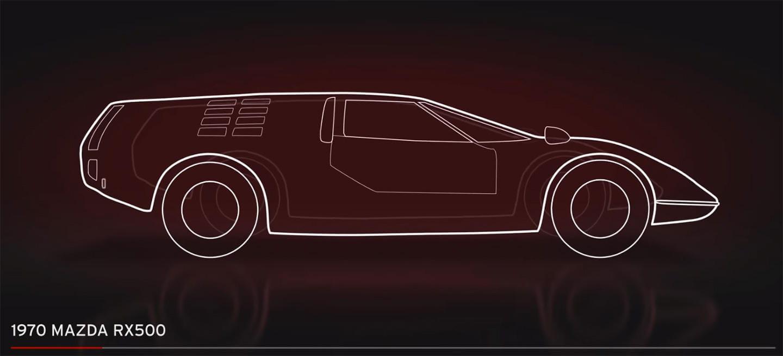 Mazda: la evolución de 50 años de motor rotativo en un vídeo de 40 segundos