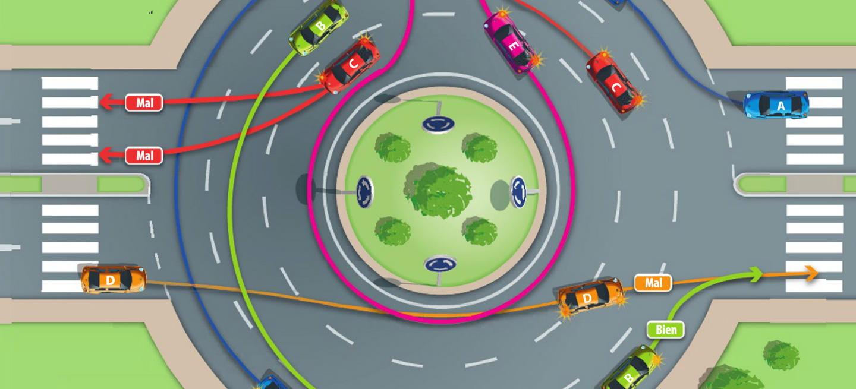 El decálogo de las rotondas: 10 normas para conducir correctamente en glorietas, ¿lo estás haciendo bien?