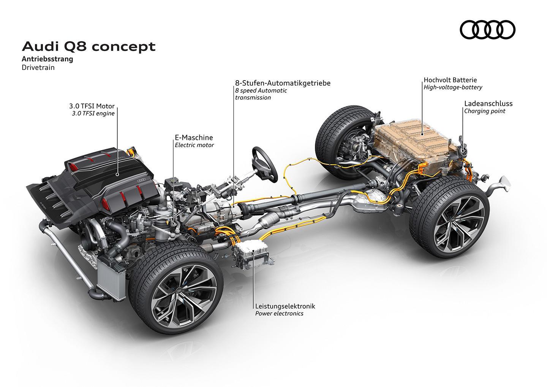 Audi q8 precio 15