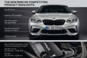 Bmw M2 Competition 1 thumbnail