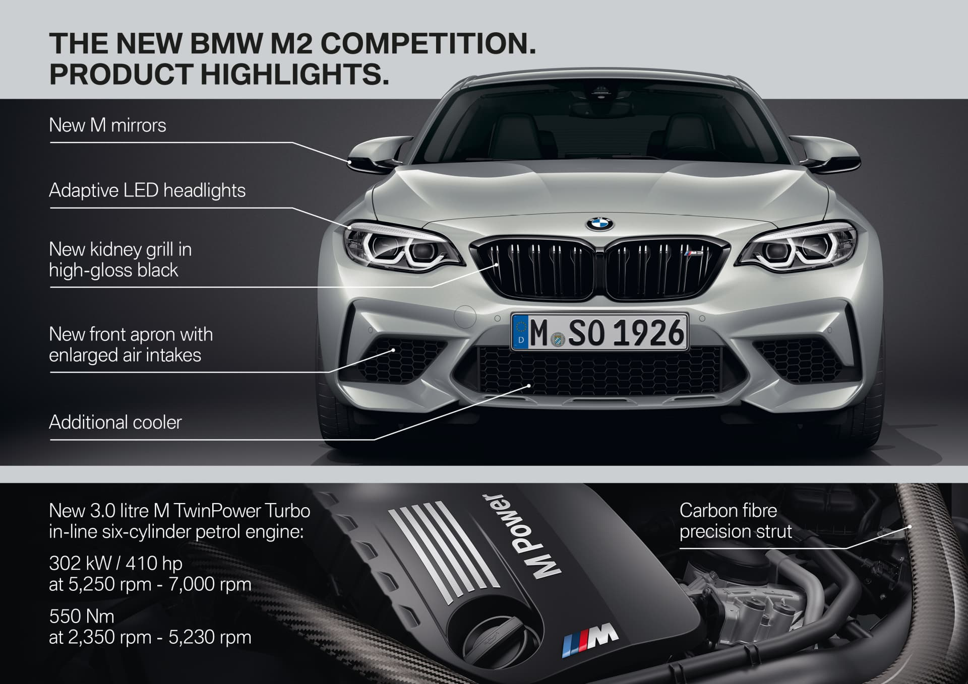 Bmw M2 Competition 1
