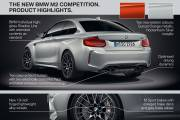 Bmw M2 Competition 3 thumbnail