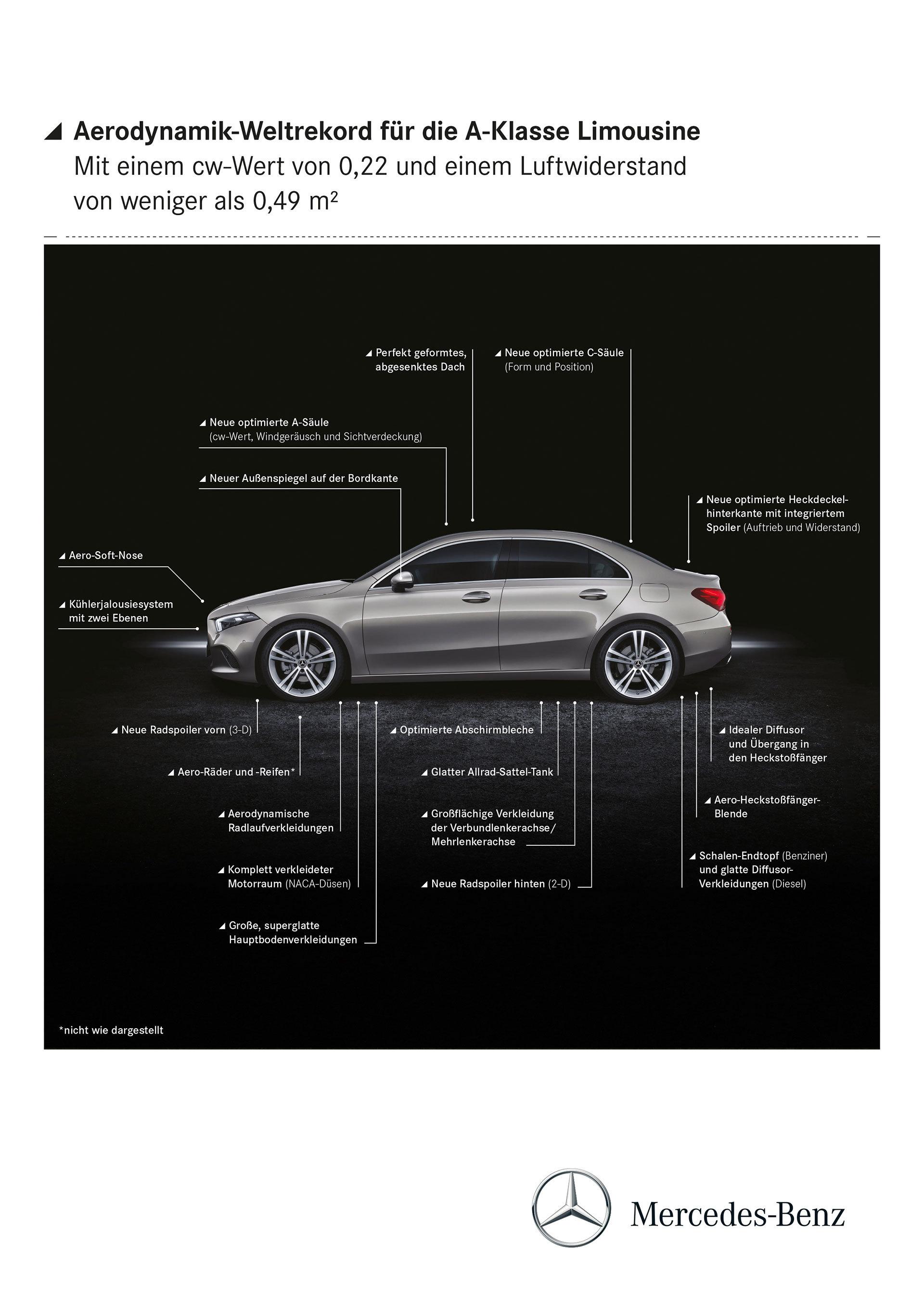Mercedes Clase A Sedan 56