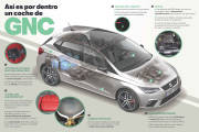 Seat Gnc Coche Gas Natural Por Dentro 01 thumbnail