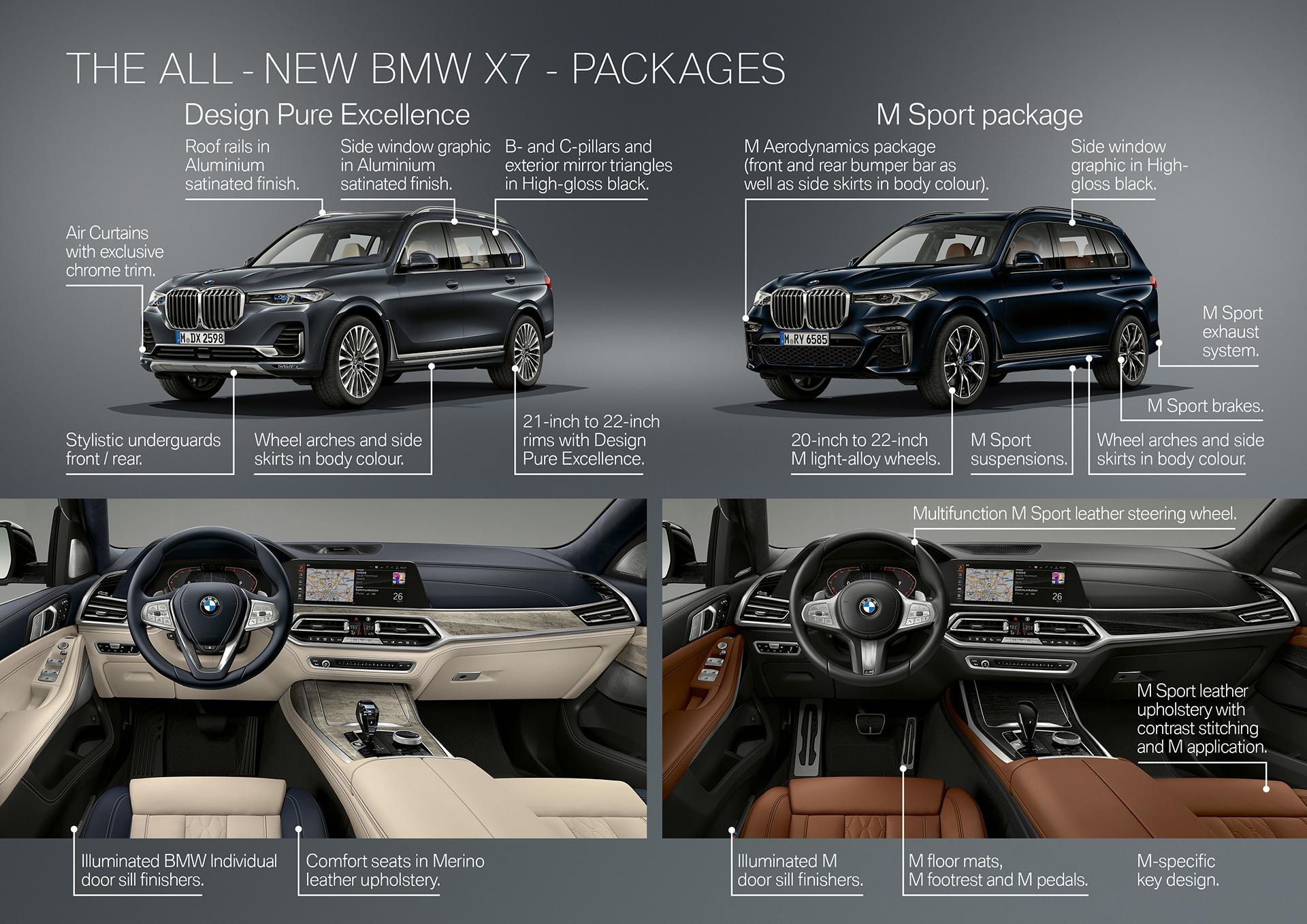 Nuevo Bmw X7 00085