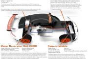 Vonnen Porsche Hibrido 1 thumbnail