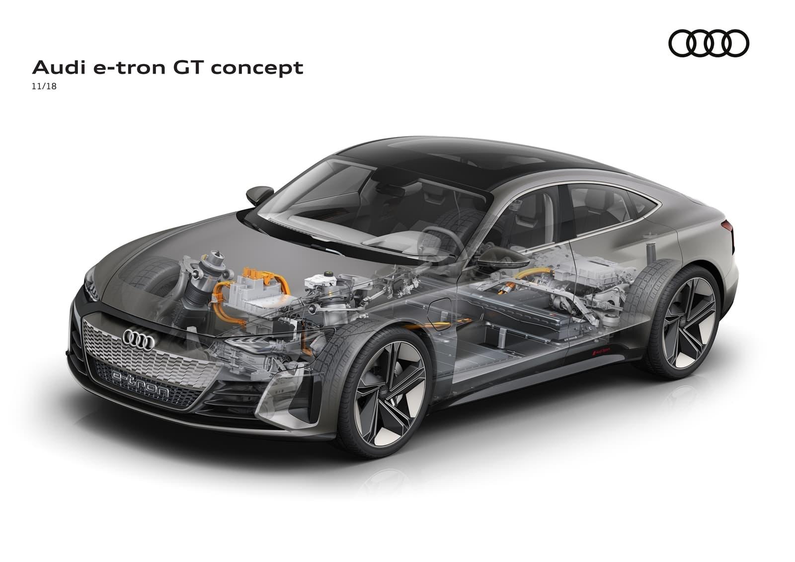Audi E Tron Gt 291118 001
