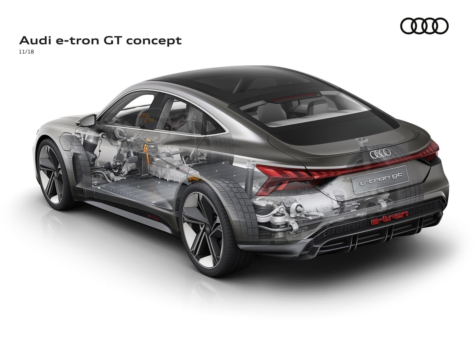 Audi E Tron Gt 291118 002