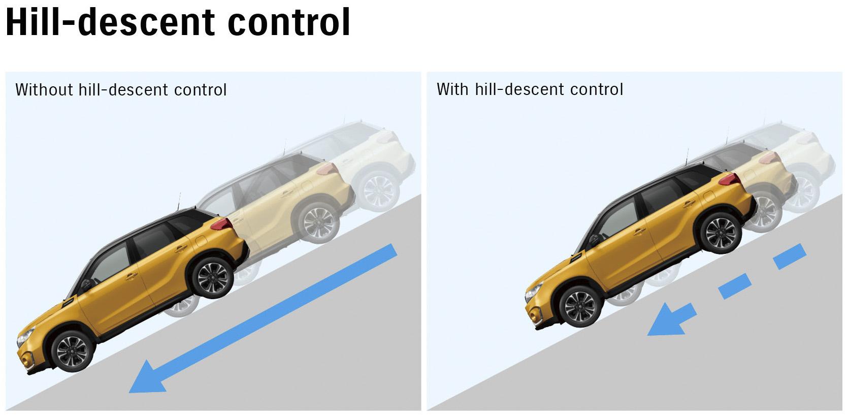 Suzuki Vitara 2018 Control De Descenso De Pendientes