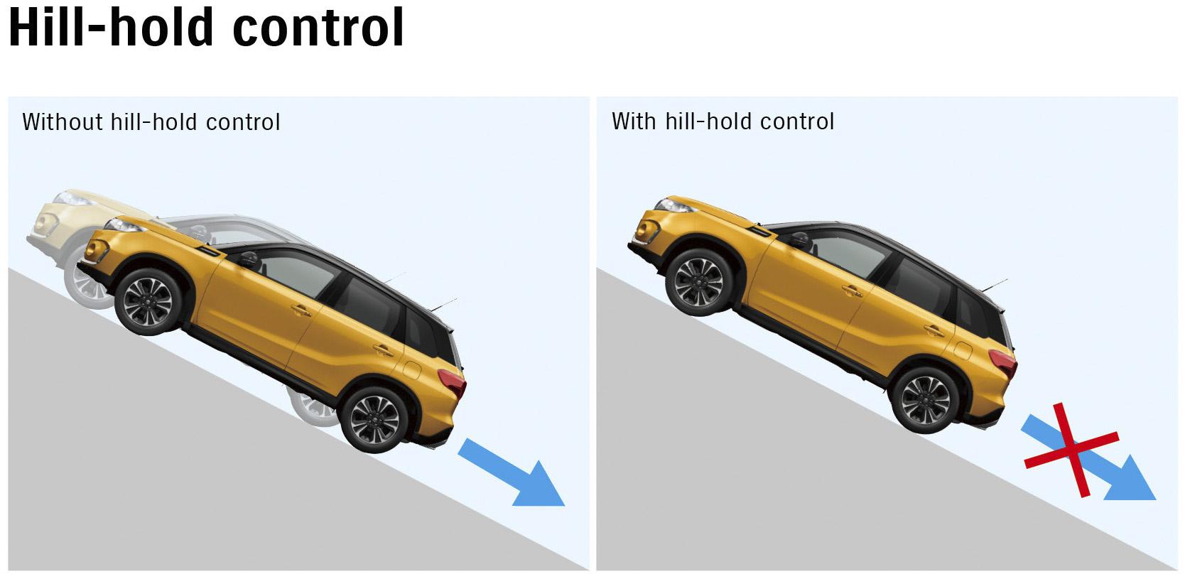 Suzuki Vitara 2018 Control De Retencin En Pendientes
