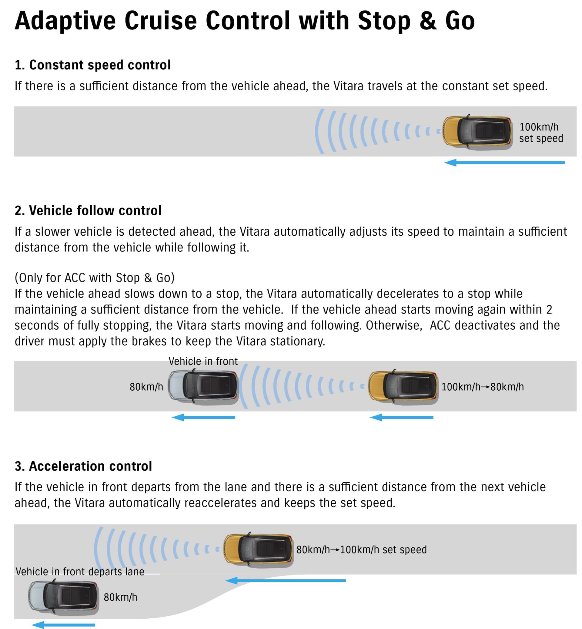 Suzuki Vitara 2018 Control De Velocidad Adaptativo Con Funcin Stop And Go