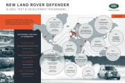 Land Rover Defender Pruebas Kenia 13 thumbnail