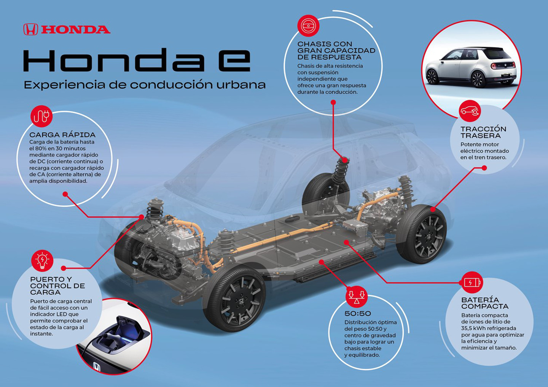 Honda E Chasis Plataforma Coche Electrico