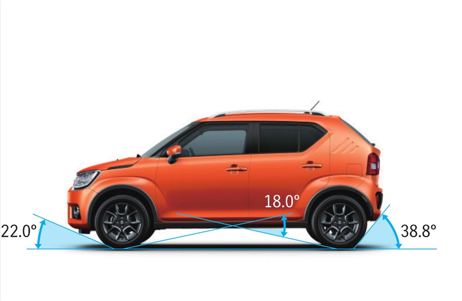 Suzuki Ignis 2019 1019 037