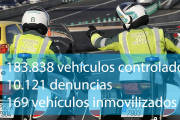 Dgt Control Mantenimiento Guardia Civil thumbnail